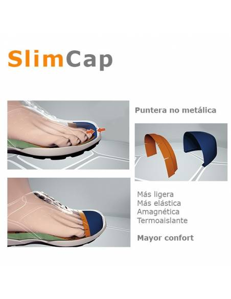 Puntera de seguridad Slim Cap Base Protection