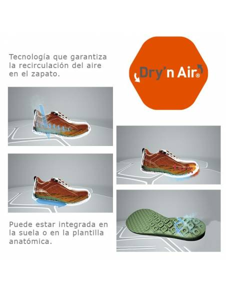 Sistema de recirculación del aire Base Protection Dry'n Air