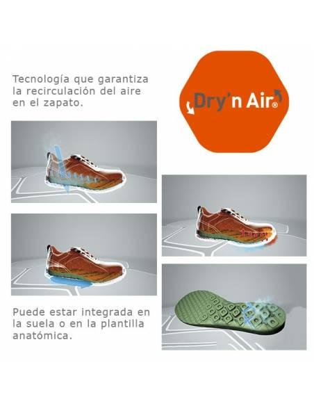Sistema de recirculación del aire en el zapato.