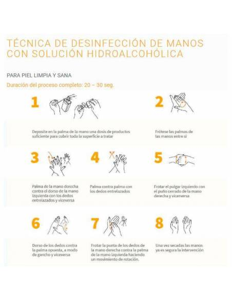 Tecnica de desinfeccion de manos