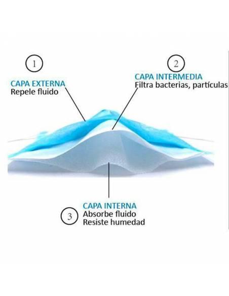 Mascarilla higienica desechable de 3 capas