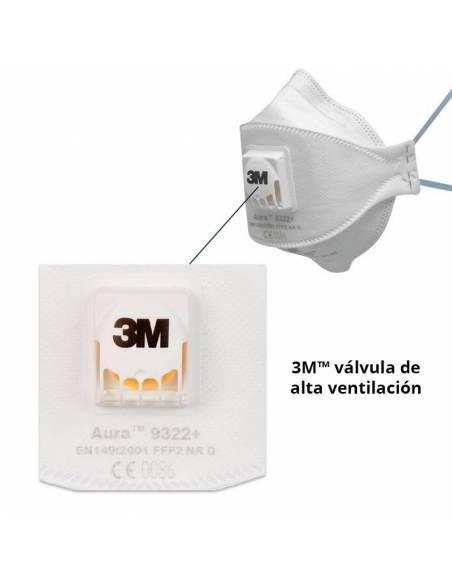 válvula de exhalación 3M 9322+