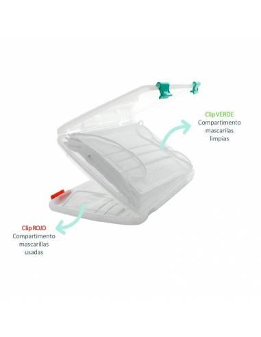 Caja porta mascarillas anti-bacteriana