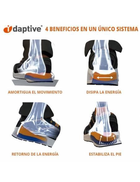 TECNOLOGIA IDAPTIVE BASE PROTECTION 4 BENEFICIOS EN UN UNICO SISTEMA